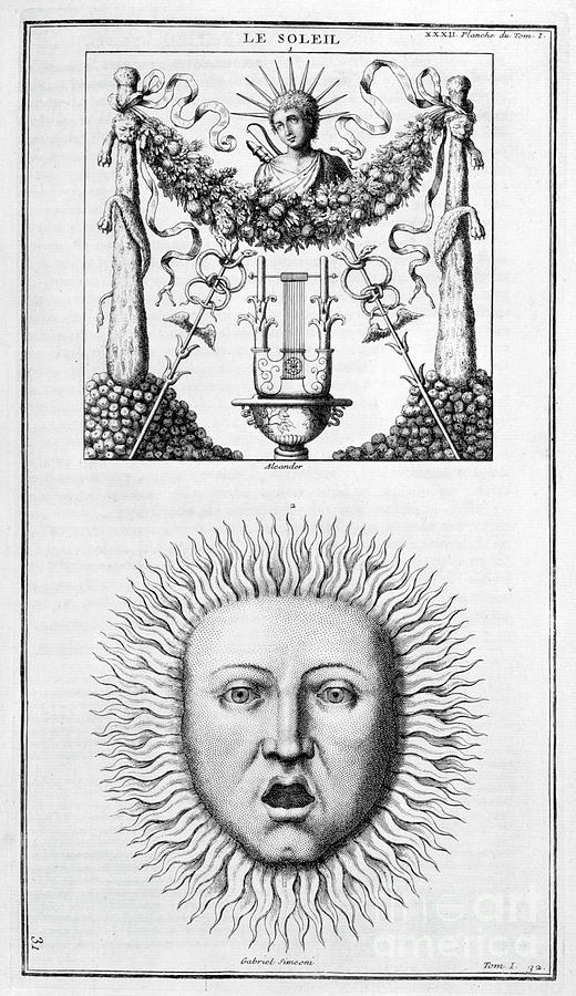 The Sun, 1757 Drawing by Print Collector