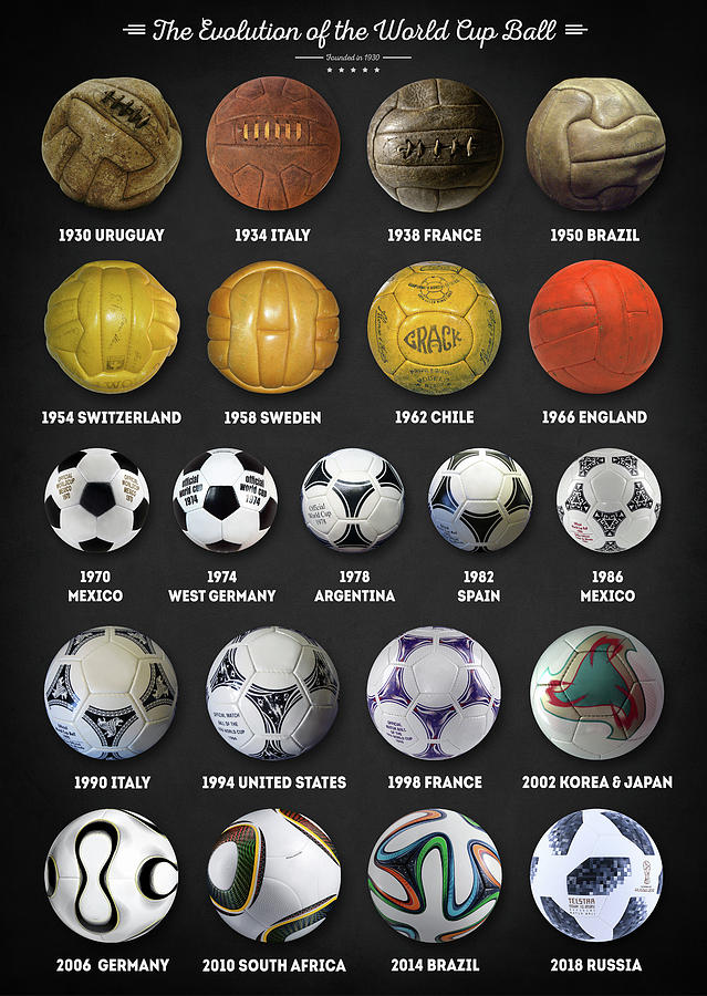 The World Cup Balls Digital Art