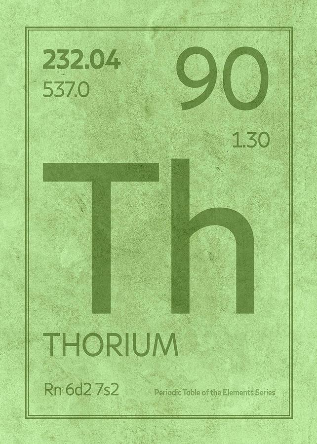 Thorium Element Symbol Periodic Table Series 090 Mixed Media By