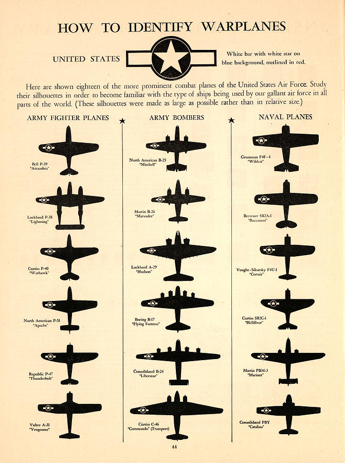 United States Warplanes - Aircraft Spotting Guide - Aircraft Silhouette - World War 2 Mixed Media