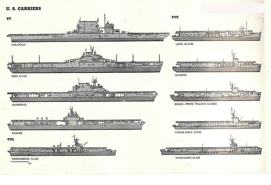 US Navy Aircraft Carriers of World War II by Steve Estvanik