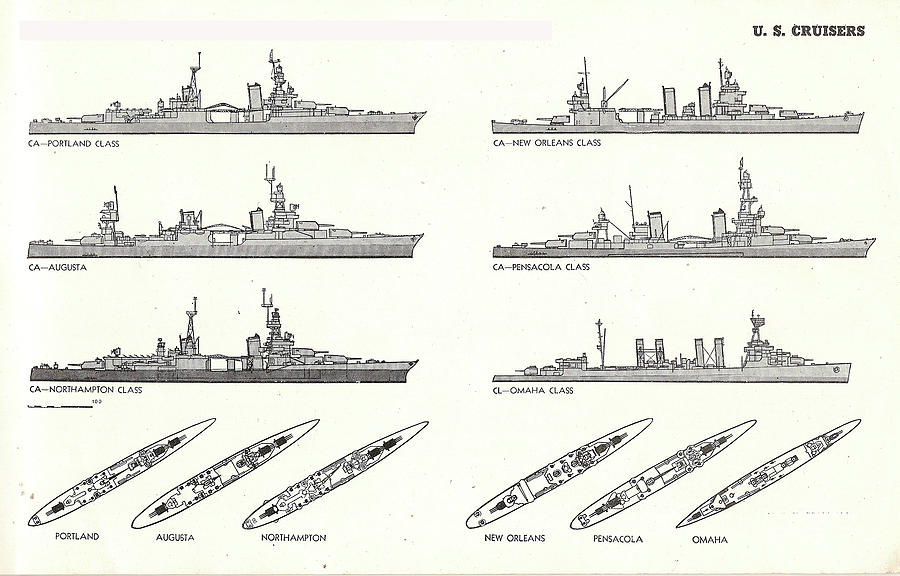 US Navy Cruisers of World War I by Steve Estvanik