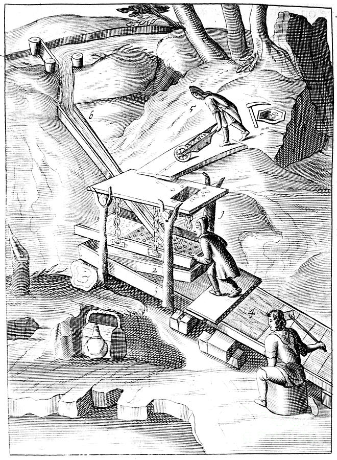 Washing Ore To Extract Gold, 1683 Drawing by Print Collector