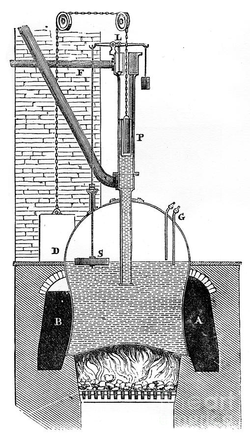 Watts Wagon-boiler, 1866 Drawing by Print Collector