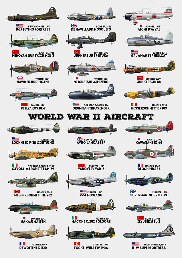 World War II Aircraft by Zapista Zapista
