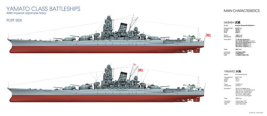 Battleship Photograph - Yamato Class Battleships Port Side by Carlo Cestra