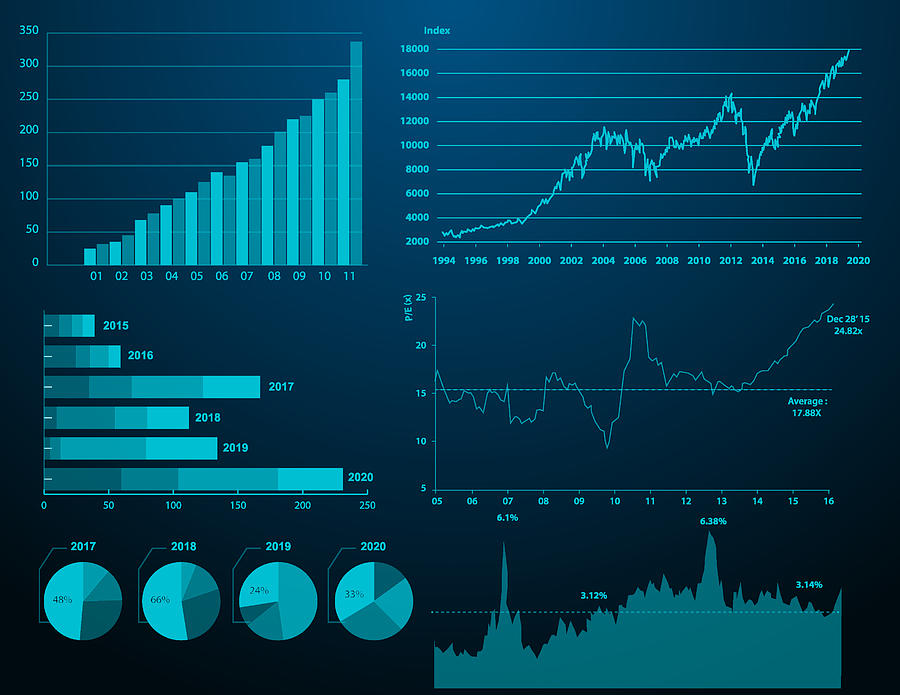 Financial graph background Drawing by Simon2579