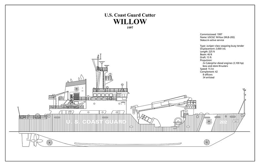 w01 - United States Coast Guard Cutter Willow wlb-202 by JESP Art and Decor