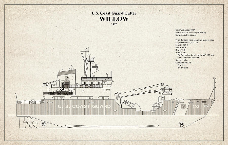 s01 - United States Coast Guard Cutter Willow wlb-202 by JESP Art and Decor