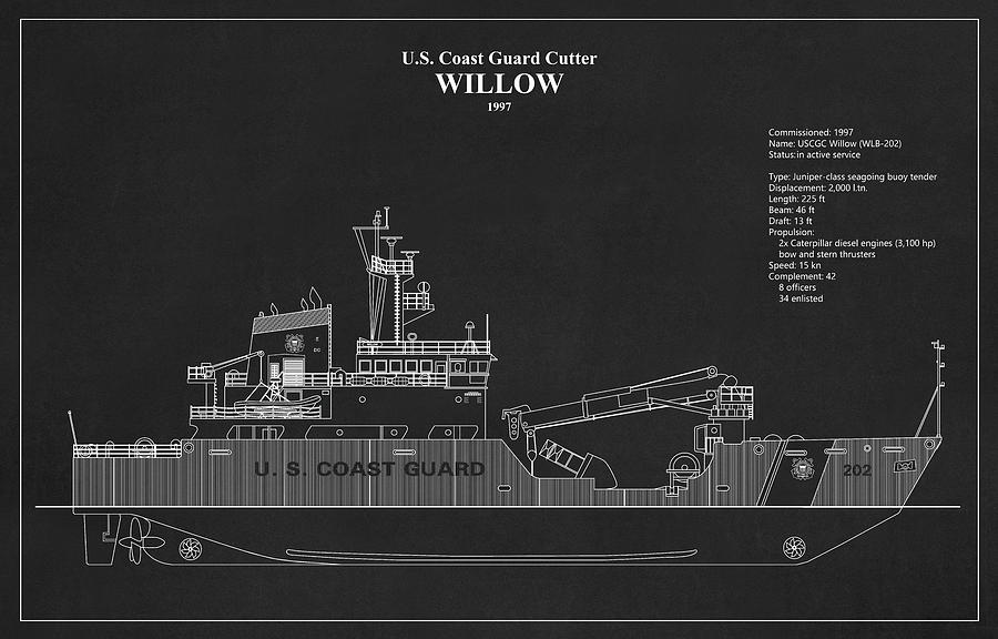bk01 - United States Coast Guard Cutter Willow wlb-202 by JESP Art and Decor