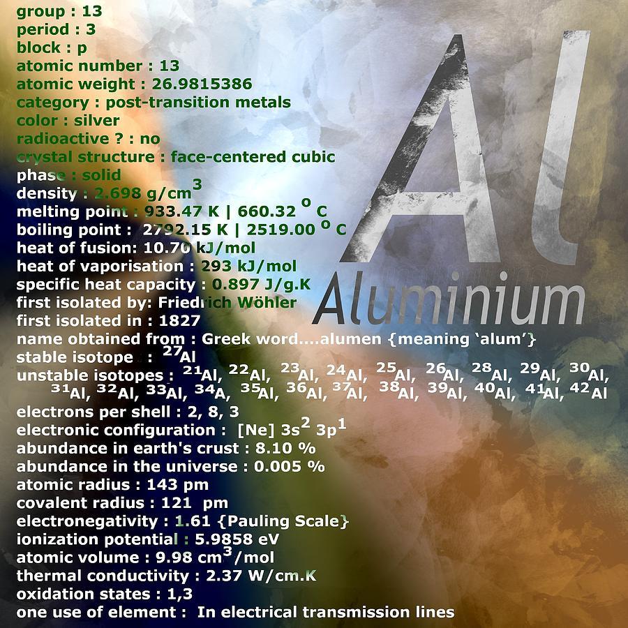 Aluminium Digital Art