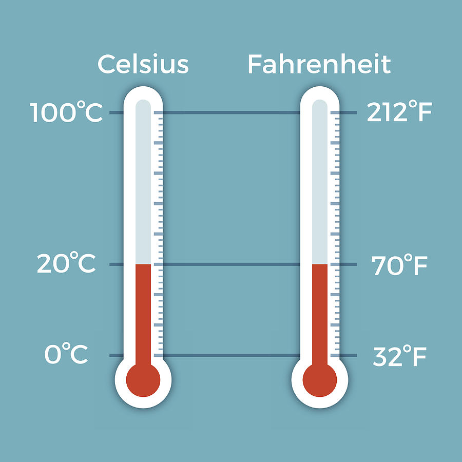 Celsius And Fahrenheit Thermometer Comparison Drawing by Filo