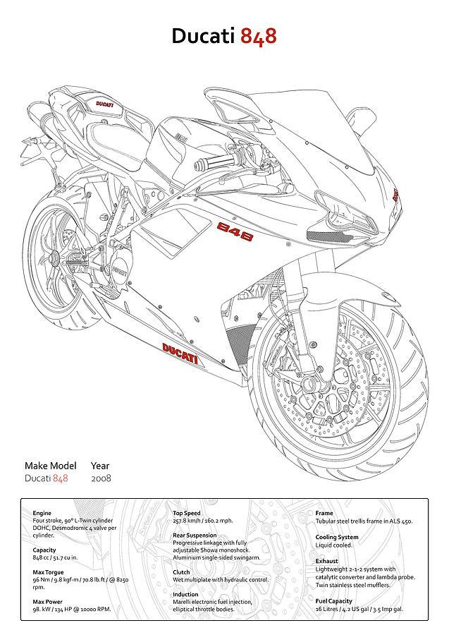 ducati engine diagrams ducati engine diagrams wiring diagram data  ducati engine diagrams wiring diagram
