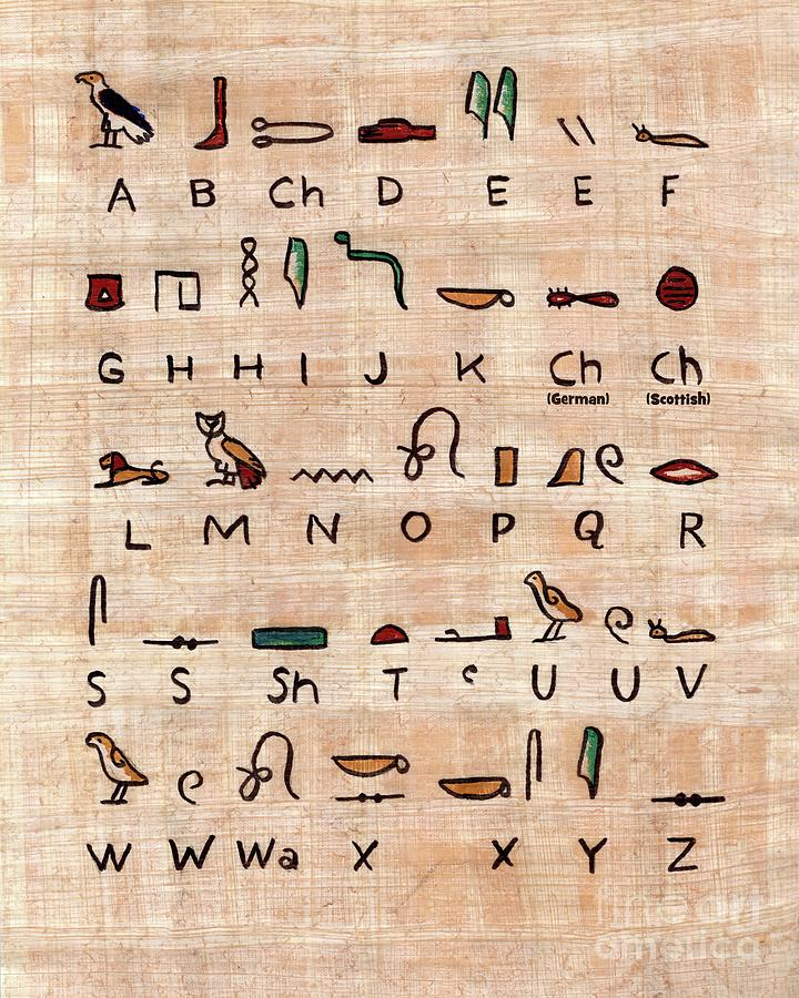 Egyptian Alphabet Painting