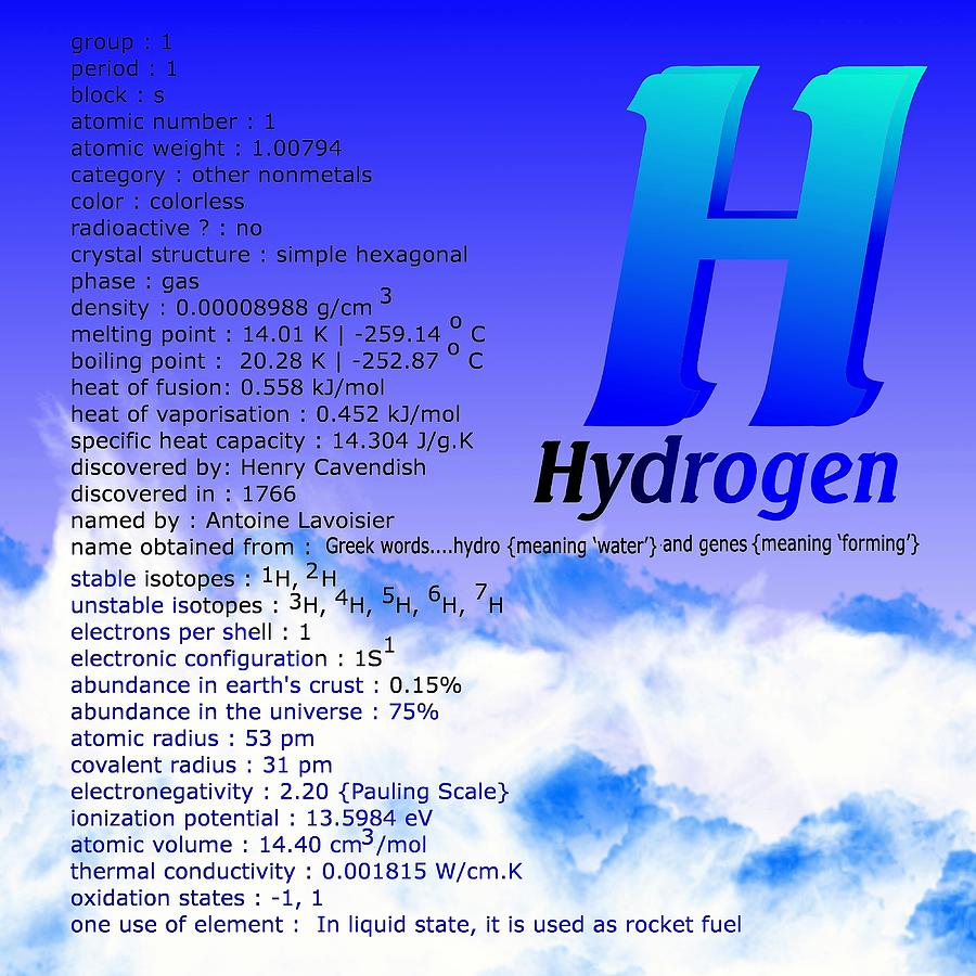 Hydrogen Digital Art