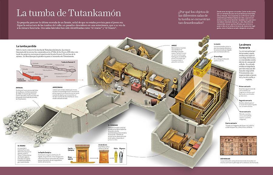 La tumba de Tutankamon by Album