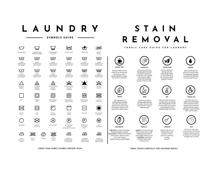 Laundry Symbols Sign Guide With Stain Removal Instruction For Laundry Room Wall Art Decor Digital Art By The Simplylab