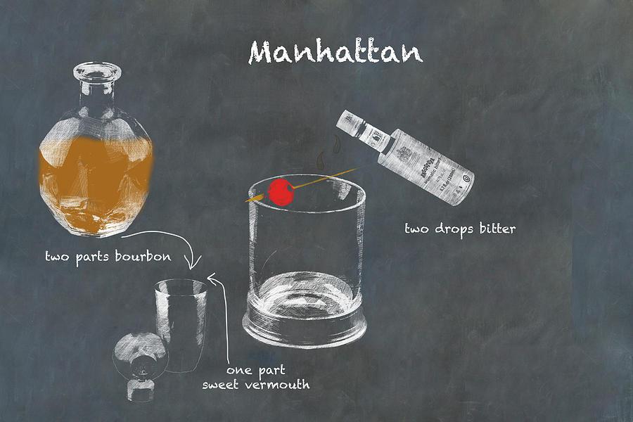 Manhattan Cocktail Recipe Photograph