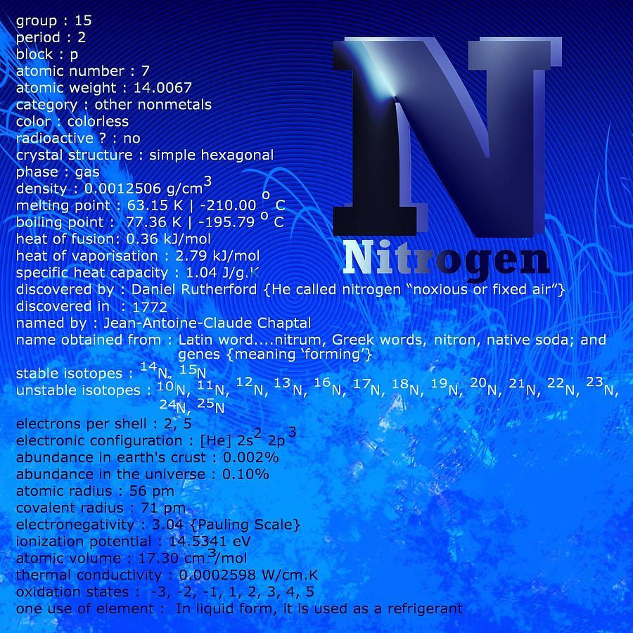 Nitrogen Digital Art