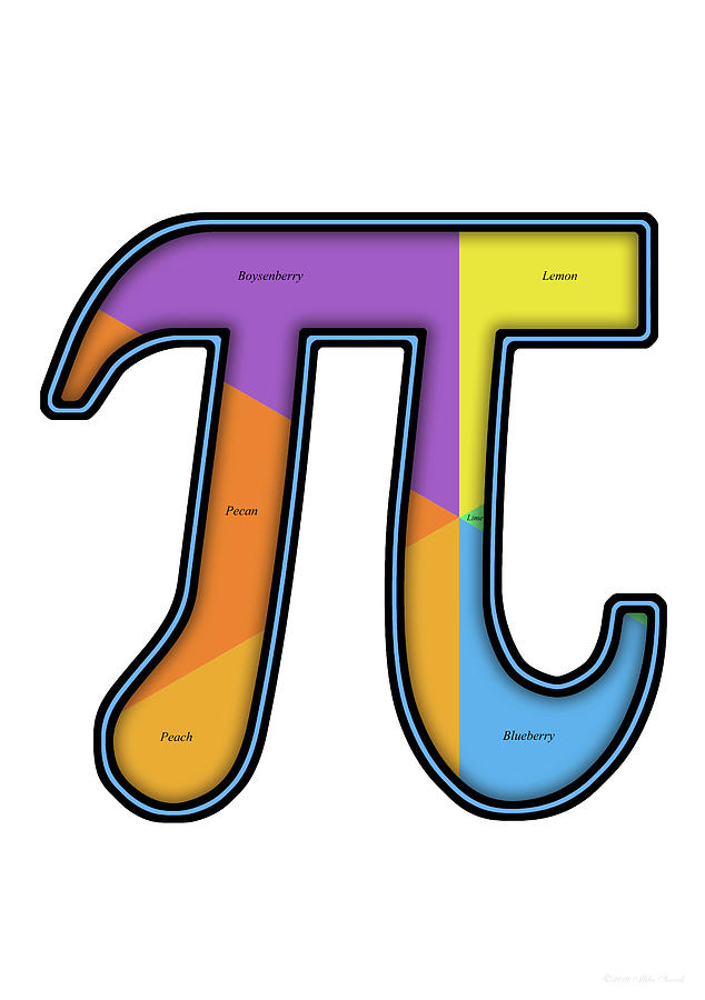 Pi - Pun - Pi Chart by Mike Savad