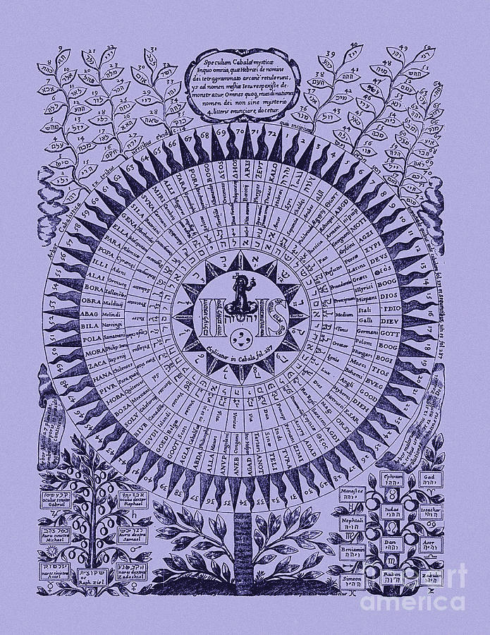 The 72 Names Of God Drawing