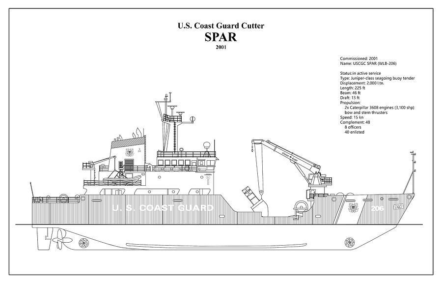 w01 - United States Coast Guard Cutter Spar wlb-206 by JESP Art and Decor