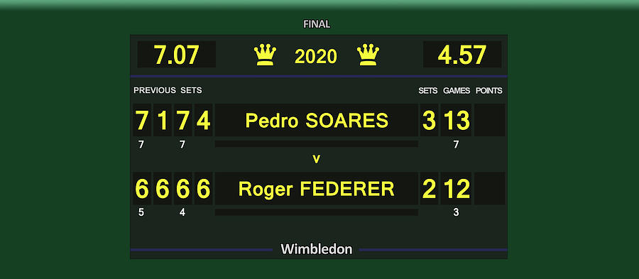Wimbledon Scoreboard 2020 - Pedro Soares X Federer Digital Art
