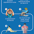 7 Signs You Need A Body Massage Now by Philipsmassage