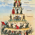 Capitalist Pyramid, 1911 - To License For Professional Use Visit Granger.com by Granger