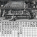 Chemical Lab With Proto-periodic Table by Wellcome Images