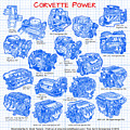 Corvette Power - Corvette Engines From The Blue Flame Six To The C6 Zr1 Ls9 by K Scott Teeters