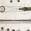 Diagram Of Eclipses, 18th Century by Wellcome Images