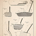 Golf Clubs Patent - Patent Drawing For The 1903 A. F. Knight Golf Clubs by Jose Elias - Sofia Pereira