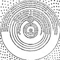 Heliocentric Universe, Thomas Digges by Wellcome Images