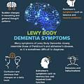 Lewy Body Dementia Symptoms by Finda TopDoc