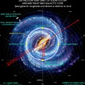 Milky Way Info-graphic by Dale Bryant