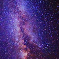 Milky Way Splendor Vertical Take by Vishwanath Bhat
