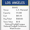 My Nfl Los Angeles Rams Monopoly Card by Joe Hamilton