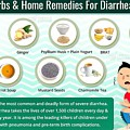 Natural Home Remedies For Diarrhea In Kids And Adults by Health And Fitness