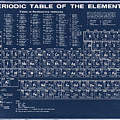 Periodic Table Of Elements In Blue by Bill Cannon