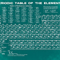 Periodic Table Of Elements In Green by Bill Cannon