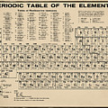 Periodic Table Of Elements In Sepia by Bill Cannon