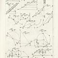 Plate 2 From Tractatio De Theoria Descensus Et Ascensus Gravium Obliqui Ejusque Multiplici Applicati by Joseph Anton Zimermann