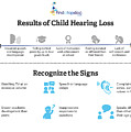 Resutls Of Child Hearing Loss by FindA TopDoc
