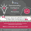 Sapiosexuality Intelligence And Attraction by FindaTopDoc