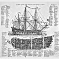 Ship Of War Plans by John Feiser