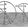 Sine Law Of Refraction, Descartes, 1637 by Wellcome Images