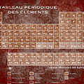 Tableau Periodiques Periodic Table Of The Elements Vintage Chart Sepia Red Tint by Tony Rubino