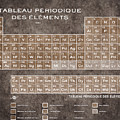 Tableau Periodiques Periodic Table Of The Elements Vintage Chart Sepia by Tony Rubino