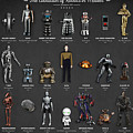 The Evolution Of Robots In Movies by Zapista